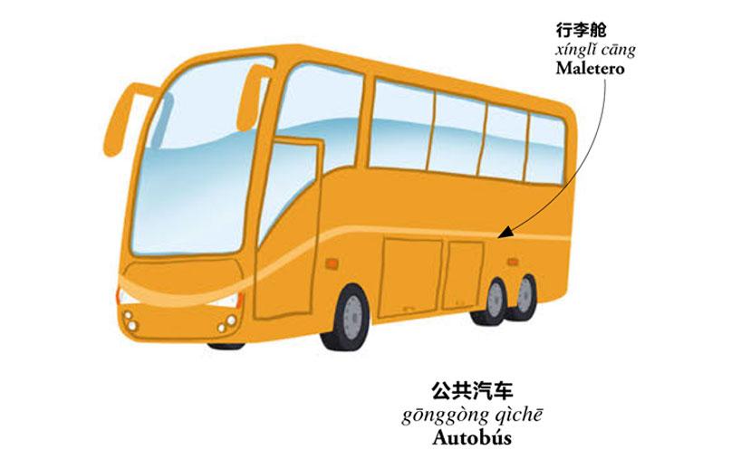 公共汽车. gōnggòng qìchē. Autobús