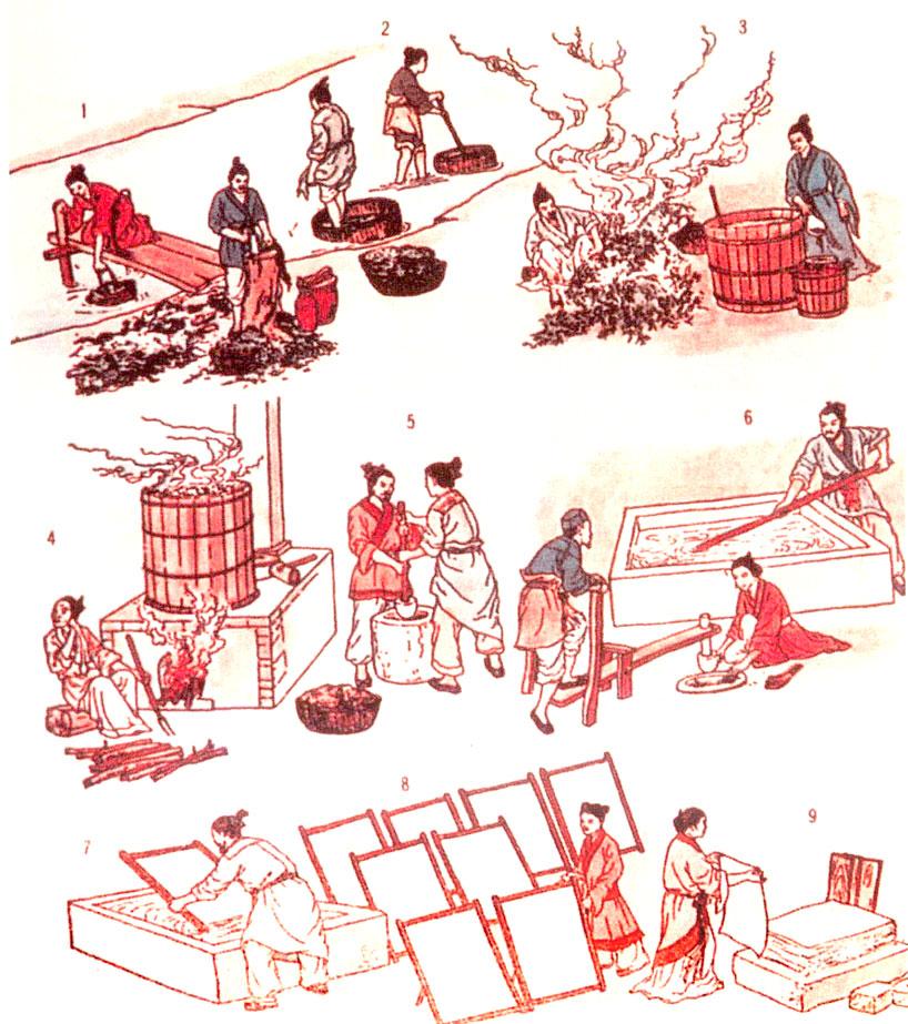 Inventos de la antigua China - ConfucioMag
