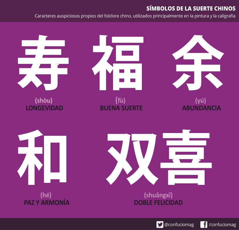 letras chinas suerte