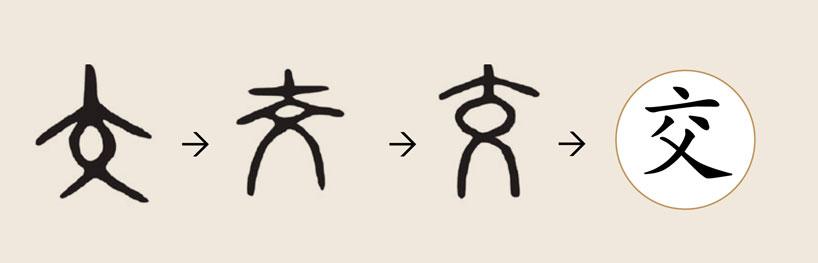 radicales de hombre (大) y mujer (女)radicales de hombre (大) y mujer (女)
