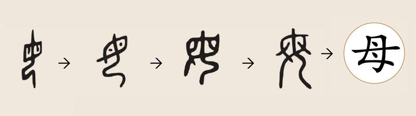 radicales de hombre (大) y mujer (女)