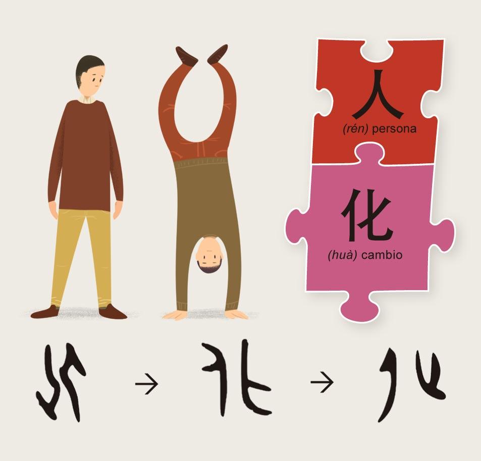 Radical de persona (人)
