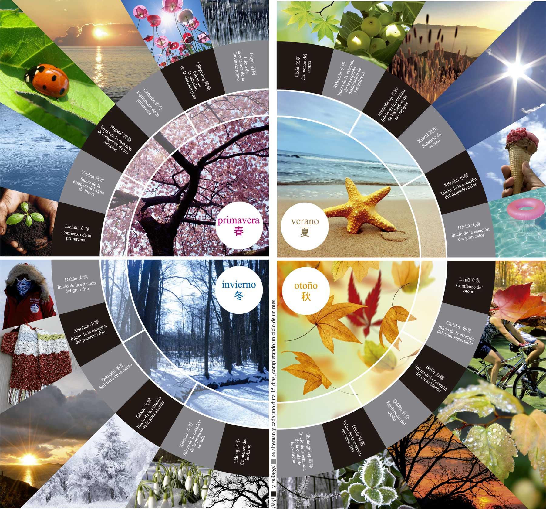 Calendario Solar Chino