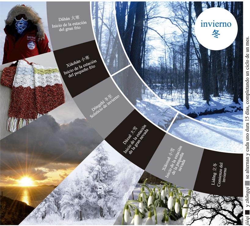 10_calendario_chino_invierno