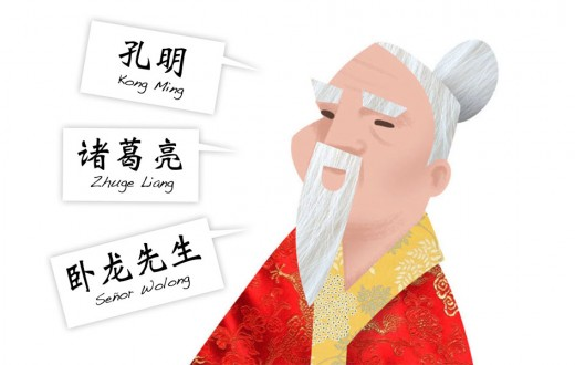 Descifrando Los Nombres En La Tradición China Revista Instituto