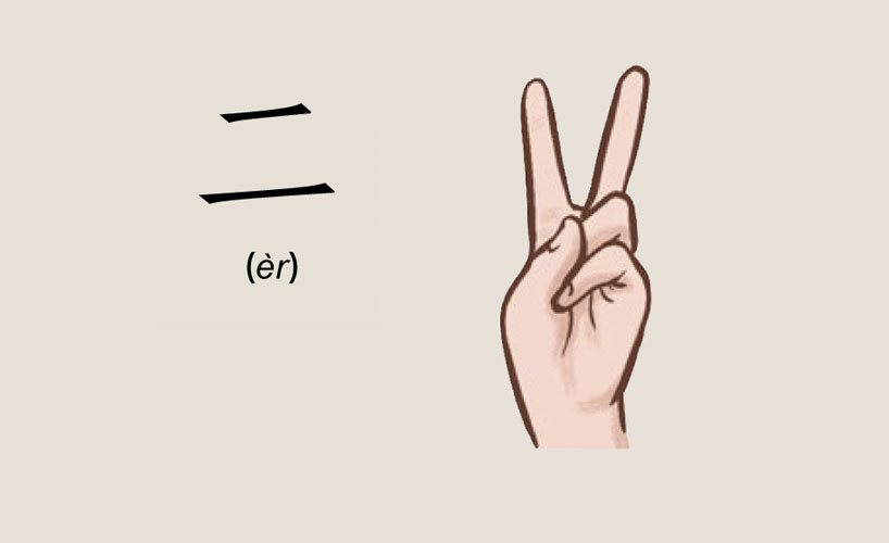 numerología números en china