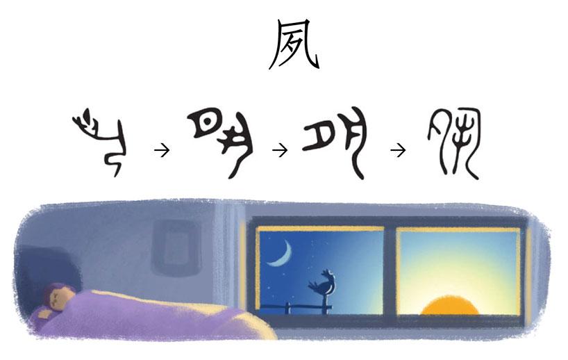 caracteres de la luna