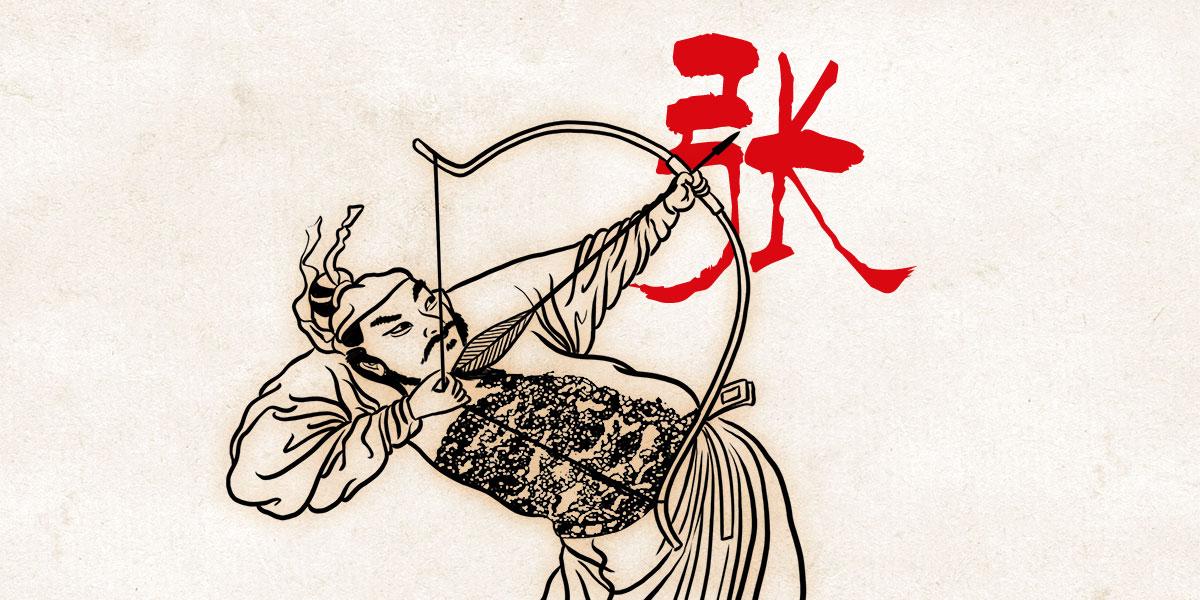 Apellido Zhang