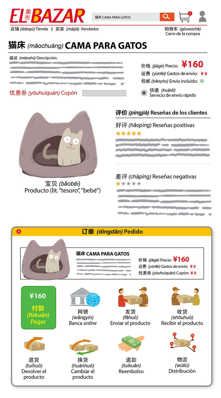 vocabulario chino - compras en internet