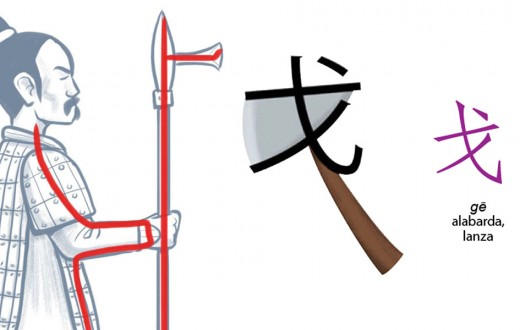 Radical de lanza