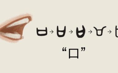 """Radical chino de """"boca"""" (口)"""